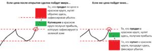 график №3