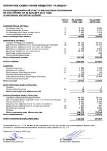 отчет о финансовом положении компании