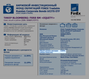 описание фонда FXRB