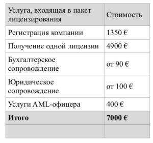 стоимость лицензии на криптообенник