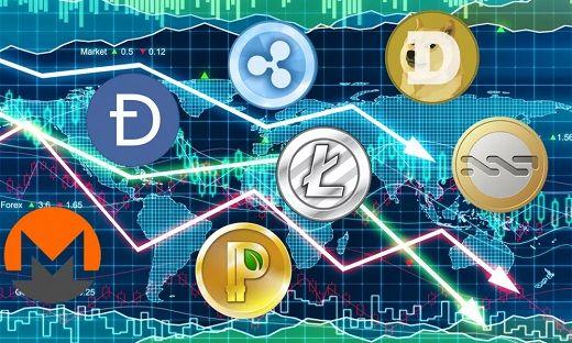 рынок криптовалют 2019