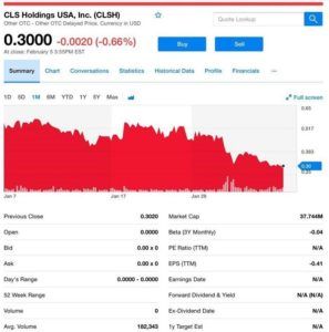 CLS Holdings USA Inc