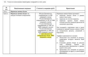тариф депозитария брокера-2 за прием ценных бумаг