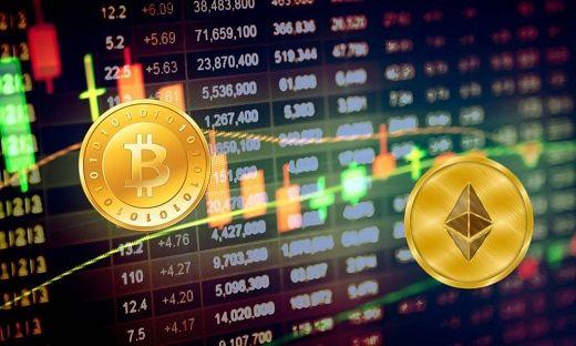 торговые сигналы для удачной покупки и продажи криптовалют