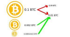 биткоин транзакция без сдачи
