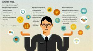 слагаемые успеха бизнес-лидера