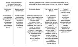 криптофонды могут называться по-разному